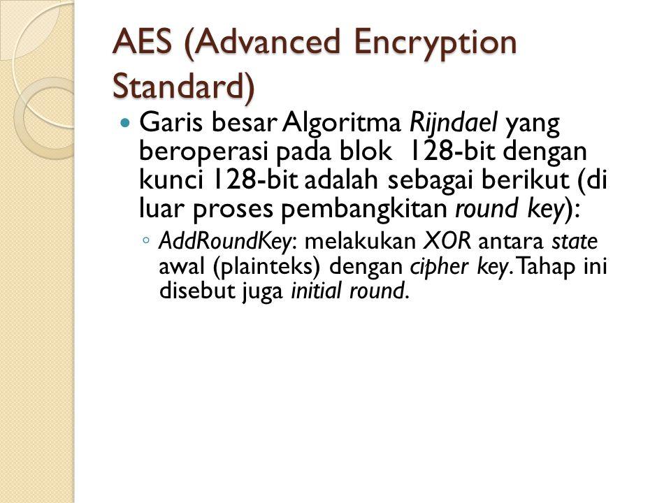 AES (Advanced Encryption Standard) Garis besar Algoritma Rijndael yang beroperasi pada blok 128-bit dengan kunci 128-bit adalah sebagai berikut (di lu