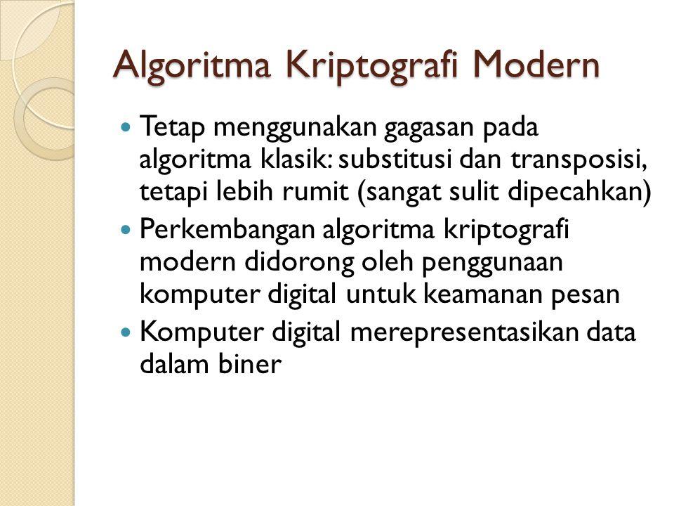 Algoritma Kriptografi Modern Tetap menggunakan gagasan pada algoritma klasik: substitusi dan transposisi, tetapi lebih rumit (sangat sulit dipecahkan)
