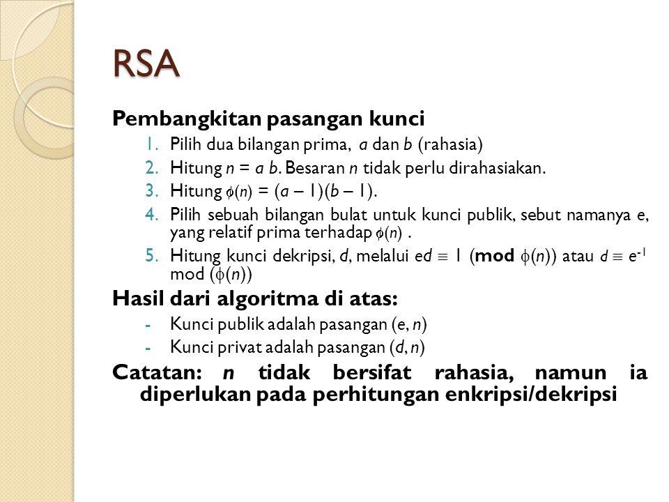 RSA Pembangkitan pasangan kunci 1.Pilih dua bilangan prima, a dan b (rahasia) 2.Hitung n = a b. Besaran n tidak perlu dirahasiakan. 3.Hitung  (n) = (