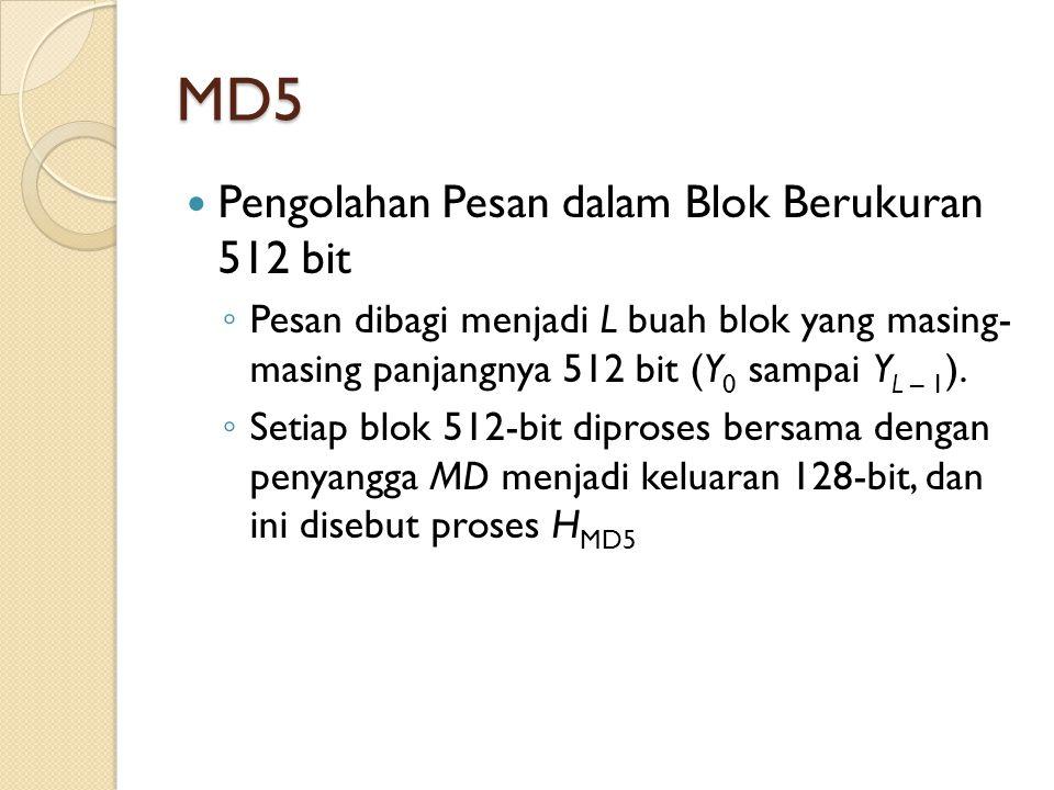 MD5 Pengolahan Pesan dalam Blok Berukuran 512 bit ◦ Pesan dibagi menjadi L buah blok yang masing- masing panjangnya 512 bit (Y 0 sampai Y L – 1 ). ◦ S