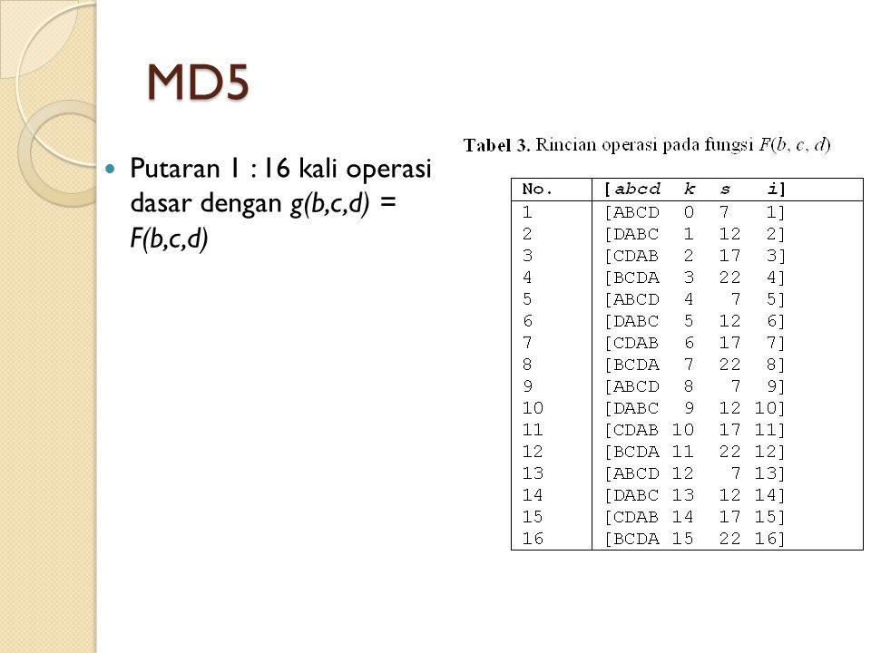 MD5 Putaran 1 : 16 kali operasi dasar dengan g(b,c,d) = F(b,c,d)