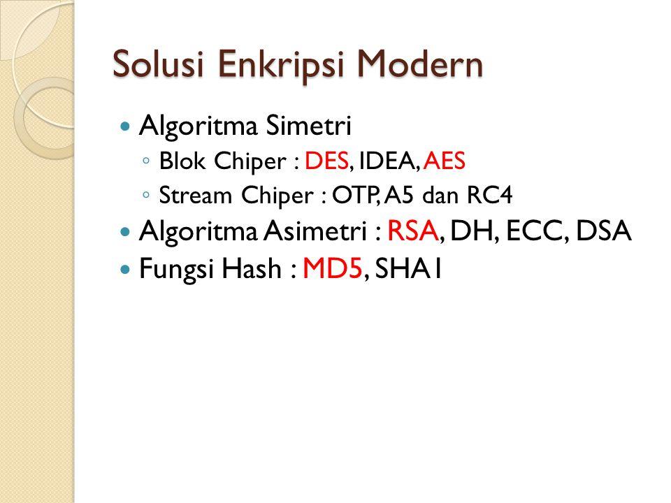 Solusi Enkripsi Modern Algoritma Simetri ◦ Blok Chiper : DES, IDEA, AES ◦ Stream Chiper : OTP, A5 dan RC4 Algoritma Asimetri : RSA, DH, ECC, DSA Fungs
