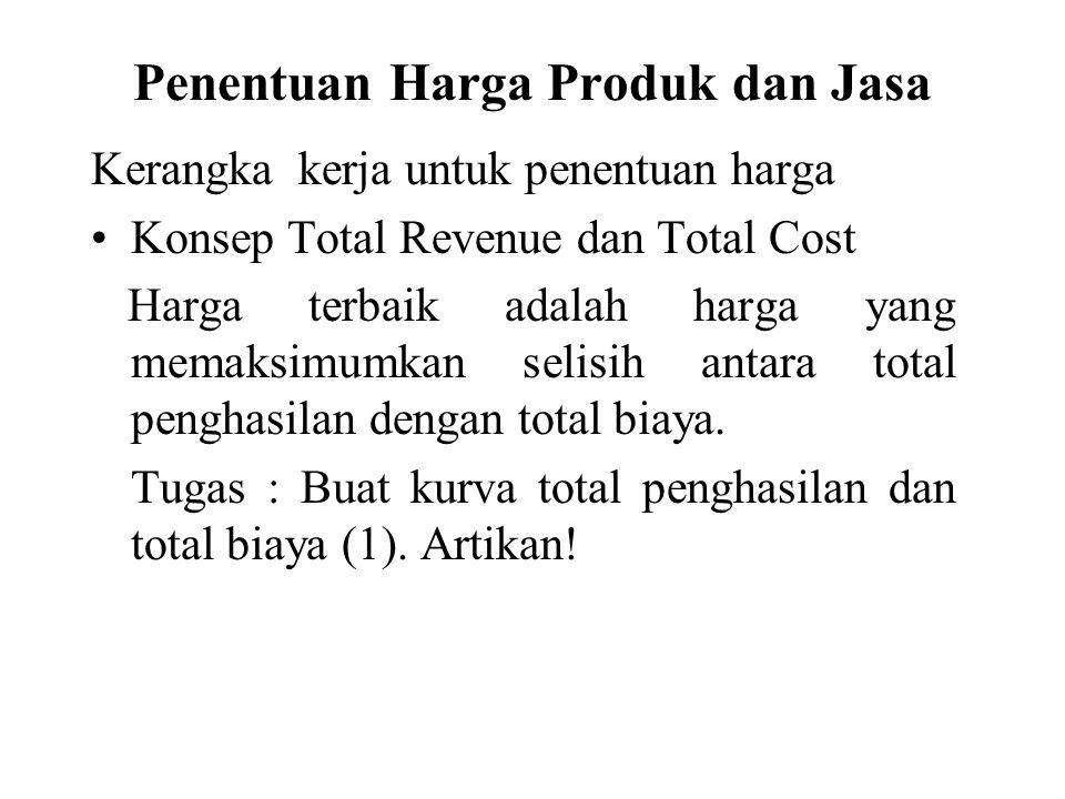 Penentuan Harga Produk dan Jasa Kerangka kerja untuk penentuan harga Konsep Total Revenue dan Total Cost Harga terbaik adalah harga yang memaksimumkan