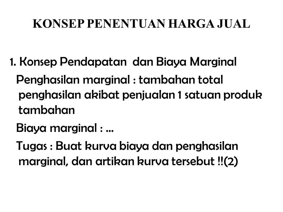 KONSEP PENENTUAN HARGA JUAL 1. Konsep Pendapatan dan Biaya Marginal Penghasilan marginal : tambahan total penghasilan akibat penjualan 1 satuan produk