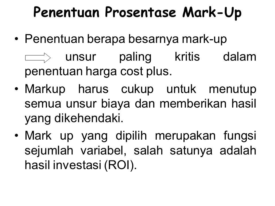  Mark-Up dengan pedekatan (HPP) penyerapan penuh Hasil yang dikehendaki atas aktiva yang digunakan + Biaya penjualan dan administrasi Volume dlm Satuan X Bi.
