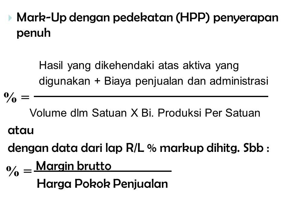  Mark-Up dengan pedekatan (HPP) penyerapan penuh Hasil yang dikehendaki atas aktiva yang digunakan + Biaya penjualan dan administrasi Volume dlm Satu