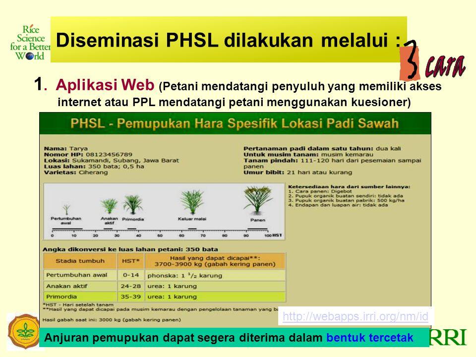 Diseminasi PHSL dilakukan melalui : 1.