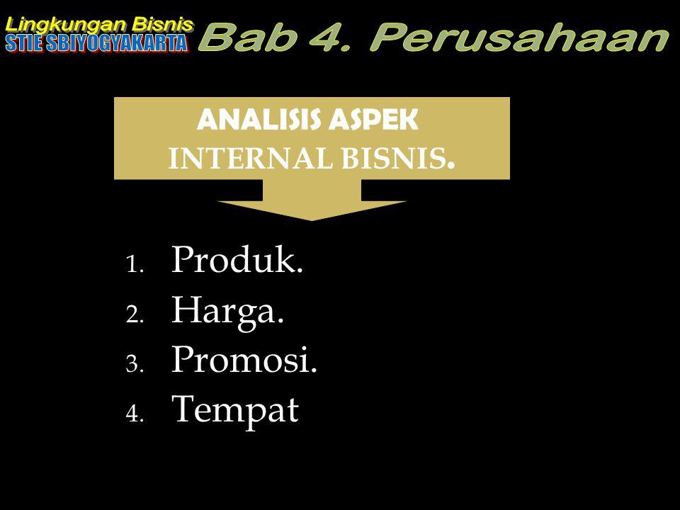 1. Produk. 2. Harga. 3. Promosi. 4. Tempat ANALISIS ASPEK INTERNAL BISNIS.