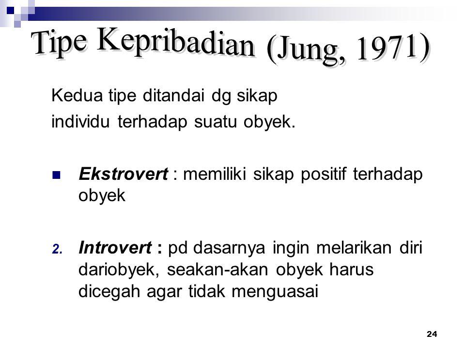 24 Kedua tipe ditandai dg sikap individu terhadap suatu obyek. Ekstrovert : memiliki sikap positif terhadap obyek 2. Introvert : pd dasarnya ingin mel