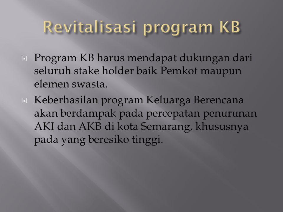  Program KB harus mendapat dukungan dari seluruh stake holder baik Pemkot maupun elemen swasta.  Keberhasilan program Keluarga Berencana akan berdam