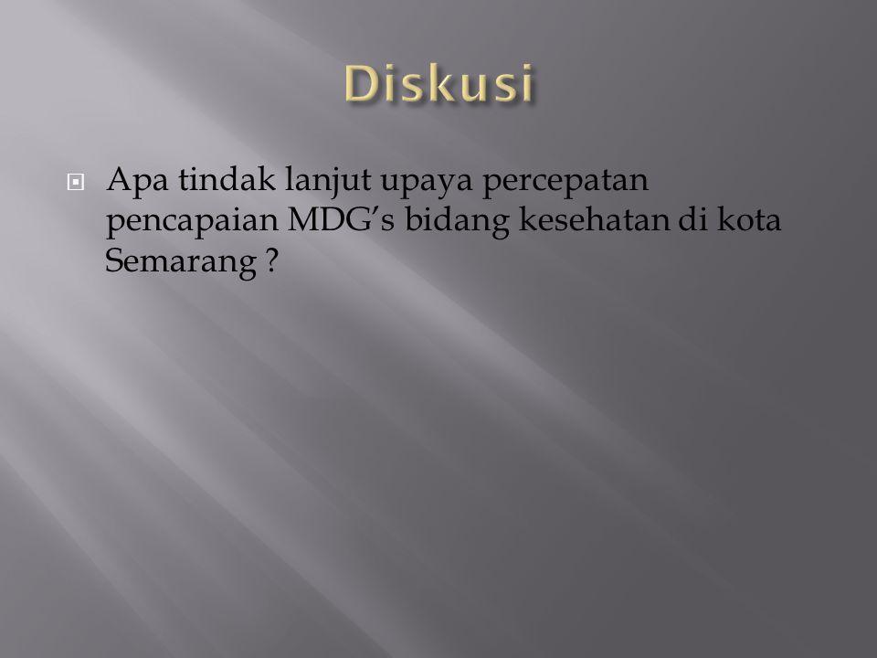  Apa tindak lanjut upaya percepatan pencapaian MDG's bidang kesehatan di kota Semarang ?