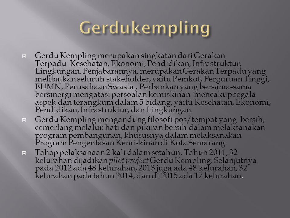  Gerdu Kempling merupakan singkatan dari Gerakan Terpadu Kesehatan, Ekonomi, Pendidikan, Infrastruktur, Lingkungan. Penjabarannya, merupakan Gerakan