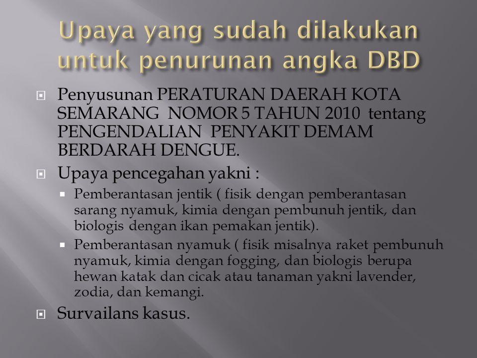  Penyusunan PERATURAN DAERAH KOTA SEMARANG NOMOR 5 TAHUN 2010 tentang PENGENDALIAN PENYAKIT DEMAM BERDARAH DENGUE.  Upaya pencegahan yakni :  Pembe