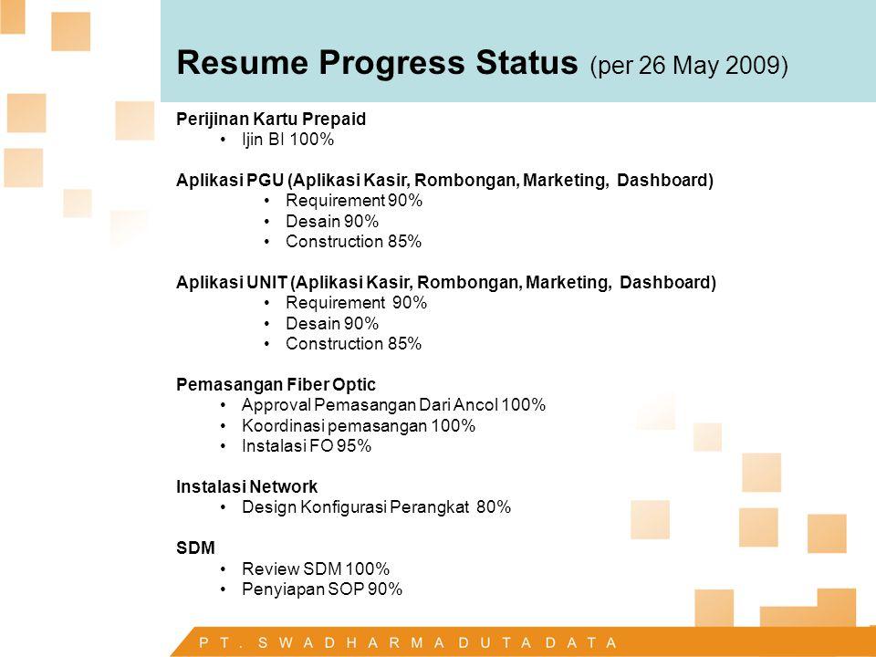 Resume Progress Status (per 26 May 2009) Perijinan Kartu Prepaid Ijin BI 100% Aplikasi PGU (Aplikasi Kasir, Rombongan, Marketing, Dashboard) Requireme