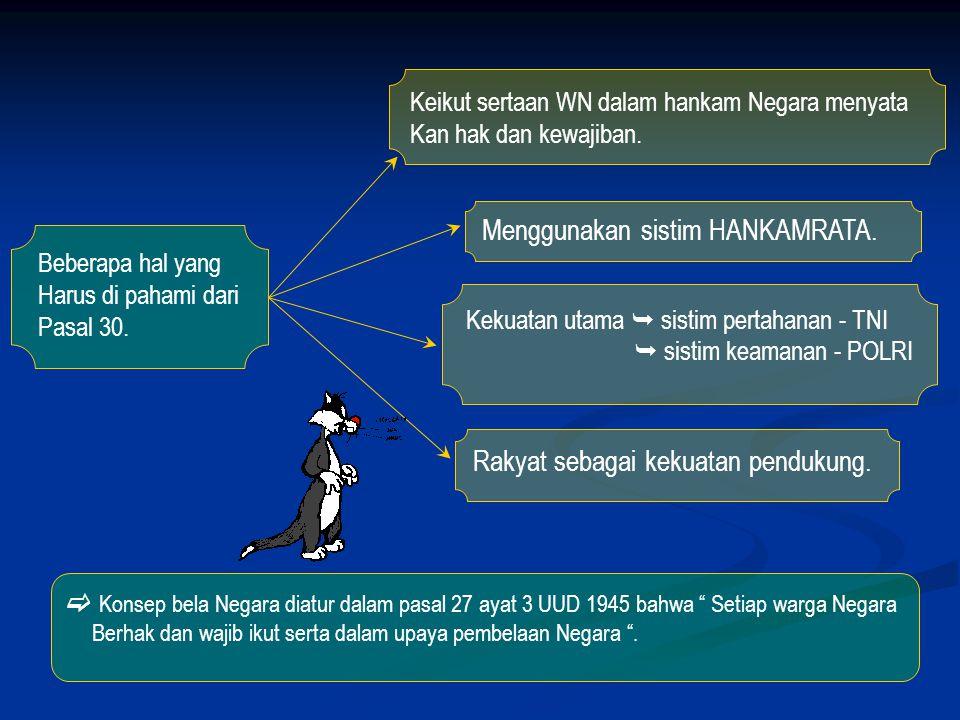 6.Landasan hukum tentang kewajiban membela Negara.