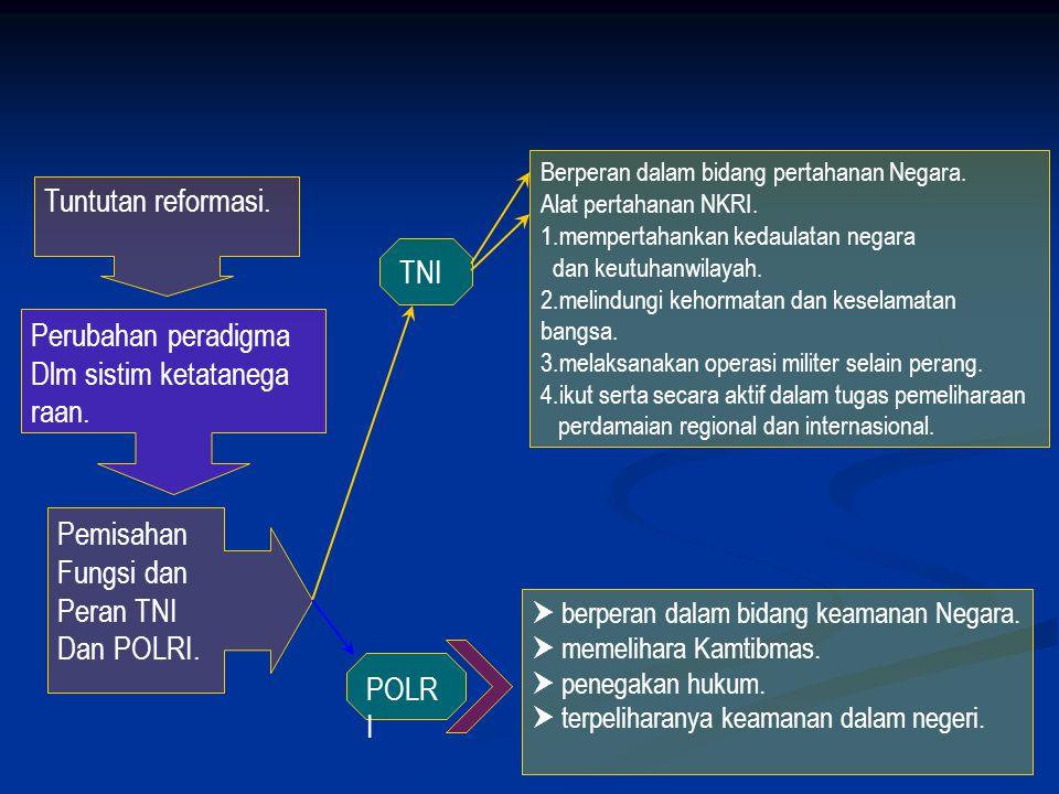 Komponen WN yang mendapat Pelatihan dasar militer.