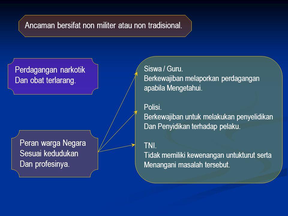 Departemen pertahanan TNI adalah salah satu kekuatan nasional Negara ( Instrument Of Power ). Menghadapi ancaman yang berbentuk Kekuatan militer. TNI