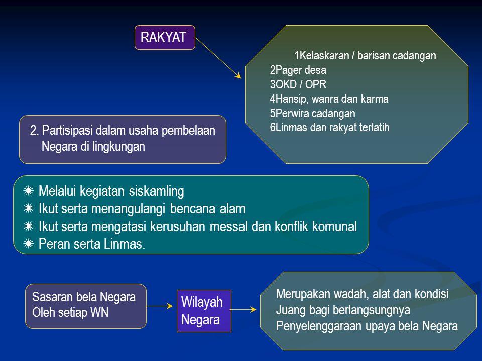 TNI 1 Menghadapi ancaman agresi belanda 2 Ancaman gerakan federalis dan Separatis : 1 APRA 2RMS 3PRRI / PERMESTA 4Papua merdeka 5Gerakan separatis aceh (GSA) 6Melawan PKI .