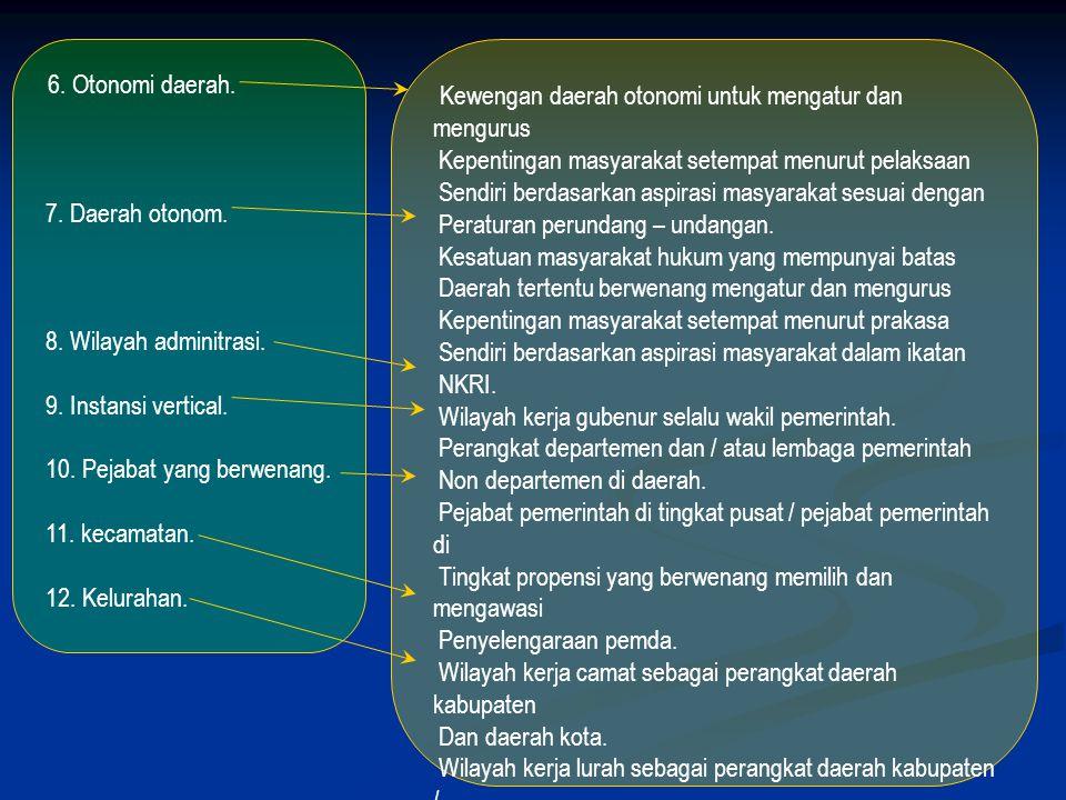 UU RI No. 32 tahun 2004  Pemerintahan daerah. UU RI No. 33 tahun 2004  Perimbangan keuangan antara Pemerintaha pusat dan daerah. Beberapa istilah :