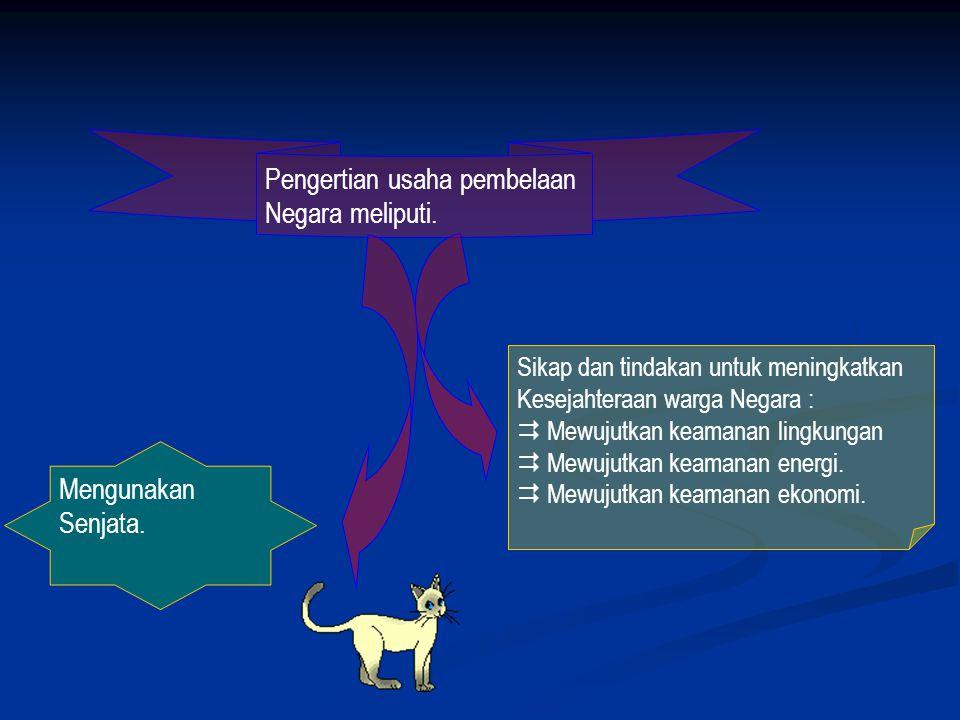 Sikap hormat terhadap Bendera Merah Putih. Menyanyikan lagu Indonesia Raya. Menolak campur tangan pihak Asing terhadap kedaulatan NKRI.  Contoh sikap