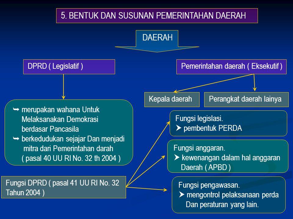 4.Kewenangan daerah dalam pelaksanaan otonomi daerah.