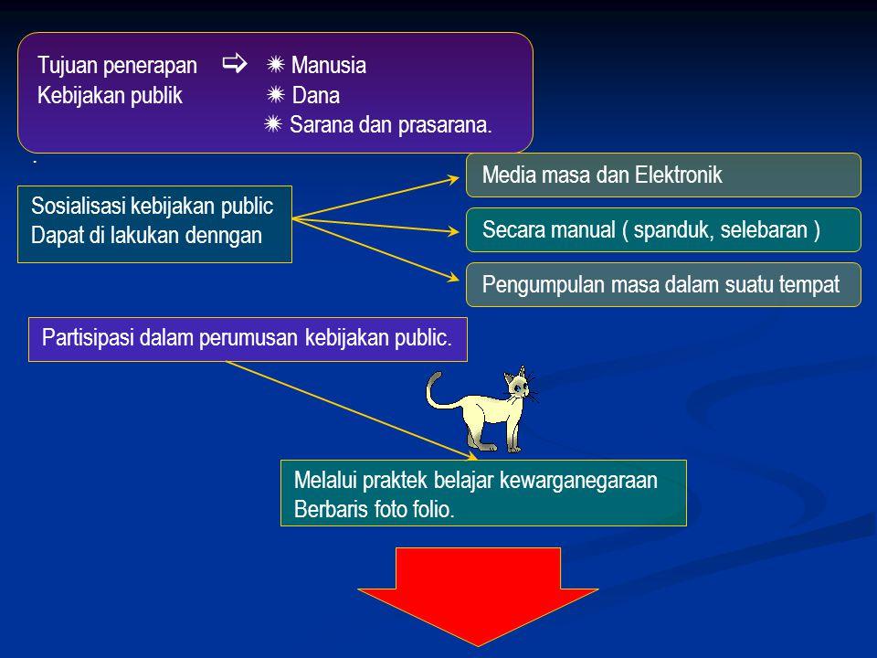 B Partisipasi masyarakat dalam perumasan kebijakan publik. Definisi kebijakan publik.  1 DYE  Apapun yang pemerintah pilih untuk melakukan atau tida