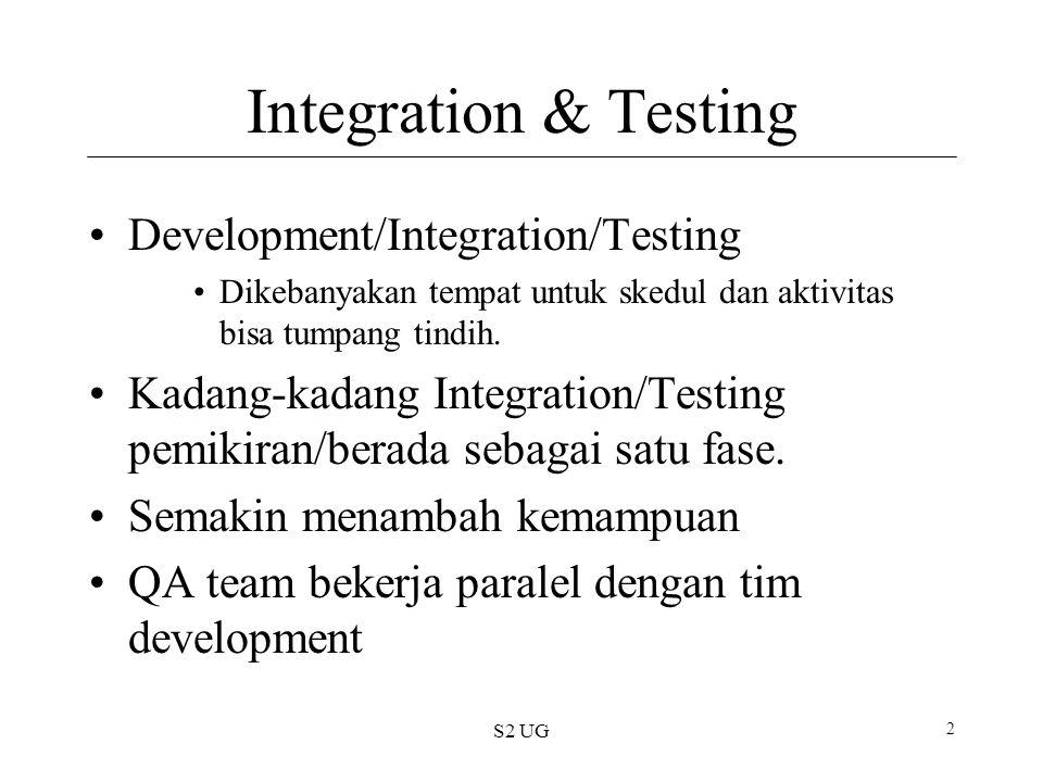 S2 UG 2 Integration & Testing Development/Integration/Testing Dikebanyakan tempat untuk skedul dan aktivitas bisa tumpang tindih.