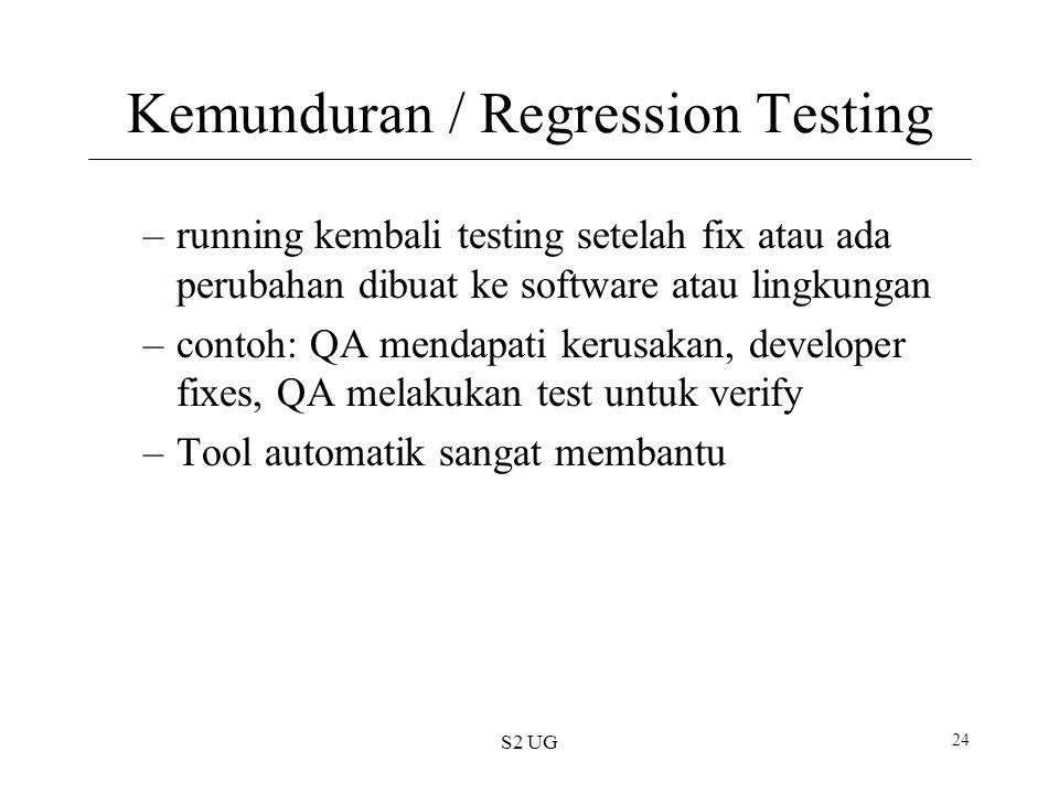 S2 UG 24 Kemunduran / Regression Testing –running kembali testing setelah fix atau ada perubahan dibuat ke software atau lingkungan –contoh: QA mendapati kerusakan, developer fixes, QA melakukan test untuk verify –Tool automatik sangat membantu