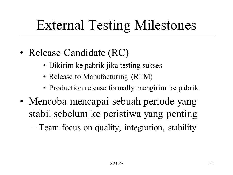 S2 UG 28 External Testing Milestones Release Candidate (RC) Dikirim ke pabrik jika testing sukses Release to Manufacturing (RTM) Production release formally mengirim ke pabrik Mencoba mencapai sebuah periode yang stabil sebelum ke peristiwa yang penting –Team focus on quality, integration, stability