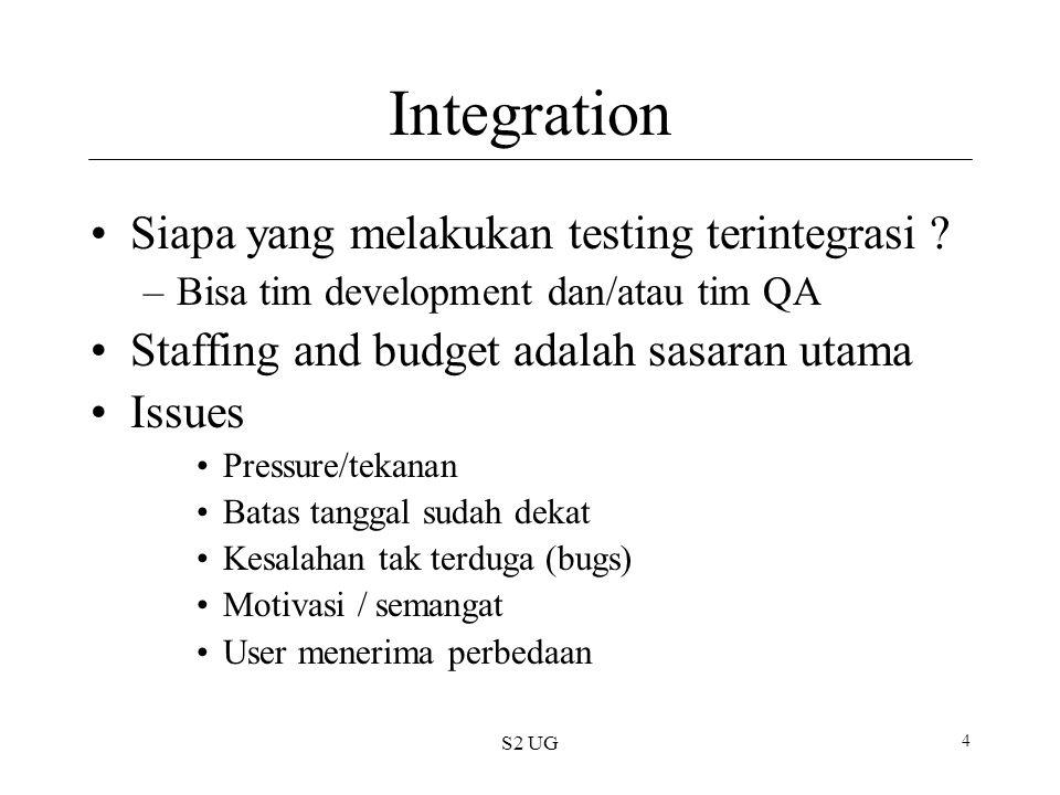 S2 UG 15 V Process Model