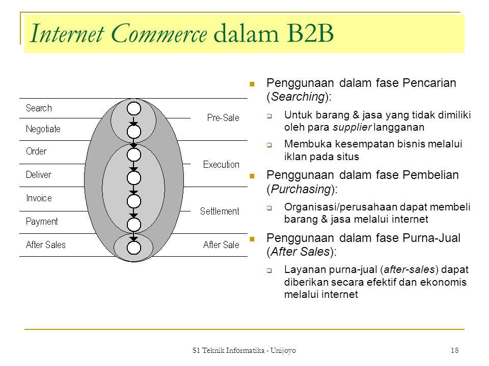 S1 Teknik Informatika - Unijoyo 18 Internet Commerce dalam B2B Penggunaan dalam fase Pencarian (Searching):  Untuk barang & jasa yang tidak dimiliki oleh para supplier langganan  Membuka kesempatan bisnis melalui iklan pada situs Penggunaan dalam fase Pembelian (Purchasing):  Organisasi/perusahaan dapat membeli barang & jasa melalui internet Penggunaan dalam fase Purna-Jual (After Sales):  Layanan purna-jual (after-sales) dapat diberikan secara efektif dan ekonomis melalui internet
