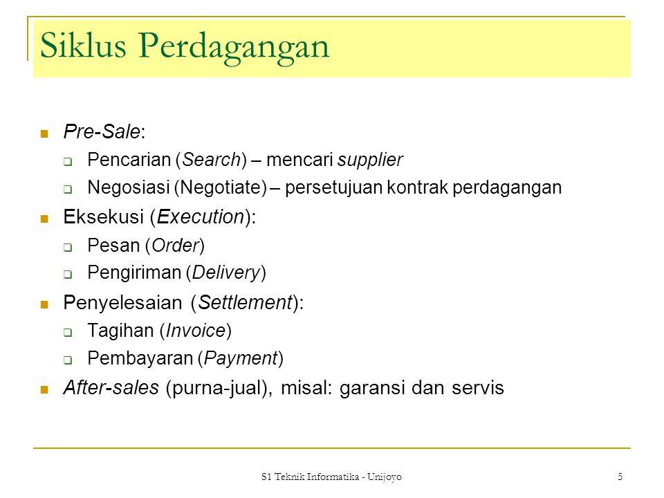 S1 Teknik Informatika - Unijoyo 5 Siklus Perdagangan Pre-Sale:  Pencarian (Search) – mencari supplier  Negosiasi (Negotiate) – persetujuan kontrak perdagangan Eksekusi (Execution):  Pesan (Order)  Pengiriman (Delivery) Penyelesaian (Settlement):  Tagihan (Invoice)  Pembayaran (Payment) After-sales (purna-jual), misal: garansi dan servis