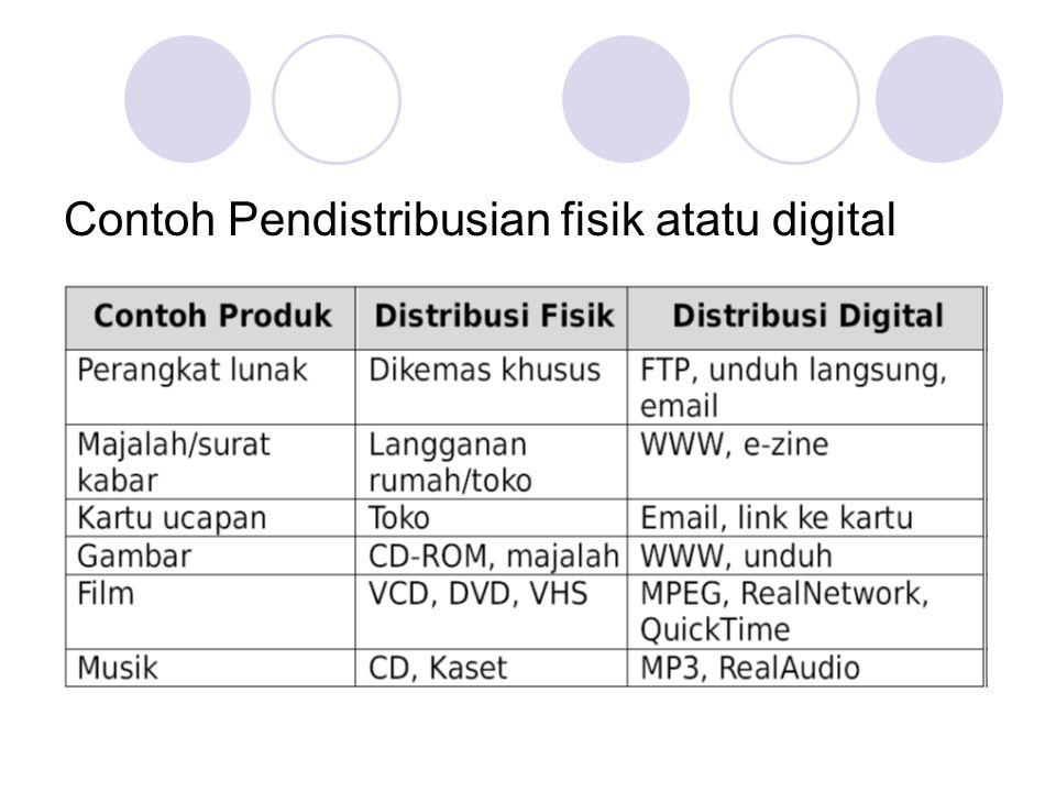 Contoh Pendistribusian fisik atatu digital
