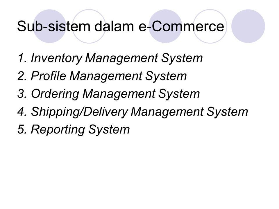 Sub-sistem dalam e-Commerce 1. Inventory Management System 2. Profile Management System 3. Ordering Management System 4. Shipping/Delivery Management