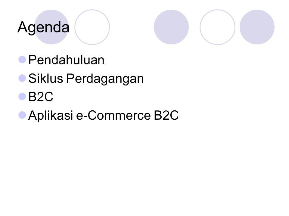 Agenda Pendahuluan Siklus Perdagangan B2C Aplikasi e-Commerce B2C