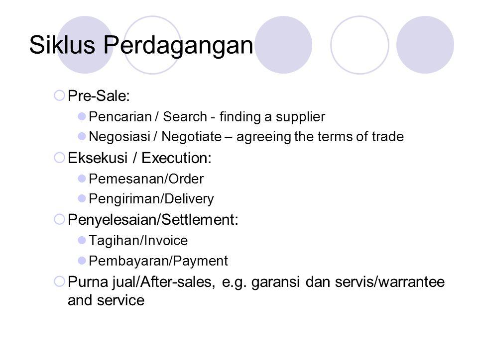 Siklus Perdagangan  Pre-Sale: Pencarian / Search - finding a supplier Negosiasi / Negotiate – agreeing the terms of trade  Eksekusi / Execution: Pem