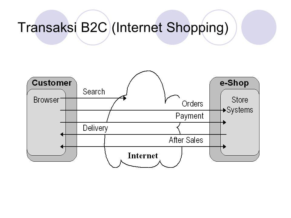 Transaksi B2C (Internet Shopping)