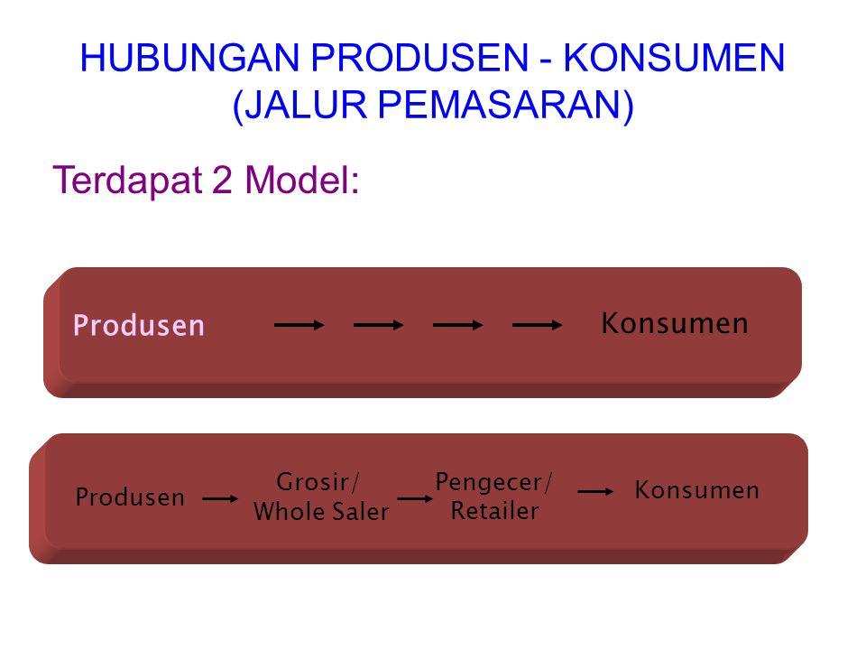 Terdapat 2 Model: HUBUNGAN PRODUSEN - KONSUMEN (JALUR PEMASARAN) Produsen Konsumen Produsen Grosir/ Whole Saler Pengecer/ Retailer Konsumen