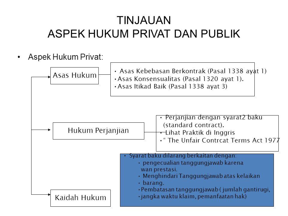 Aspek Hukum Privat: TINJAUAN ASPEK HUKUM PRIVAT DAN PUBLIK Asas Hukum Kaidah Hukum Asas Kebebasan Berkontrak (Pasal 1338 ayat 1) Asas Konsensualitas (