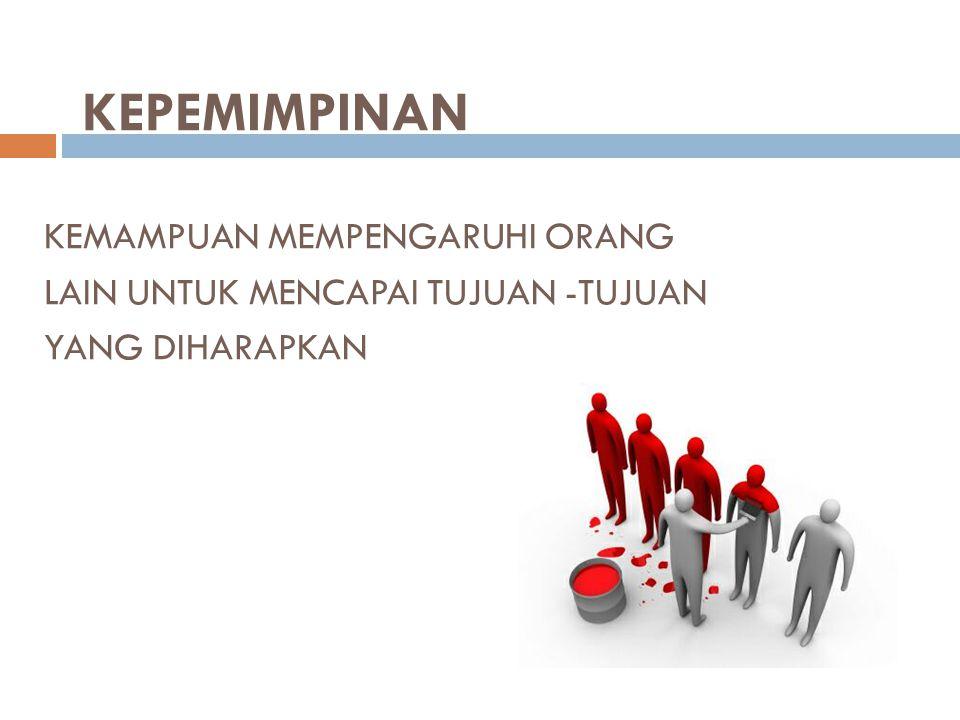 KEMAMPUAN UNTUK MEMPENGARUHI BERSUMBER DARI : I.POSISI/JABATAN DALAM ORGANISASI 1.
