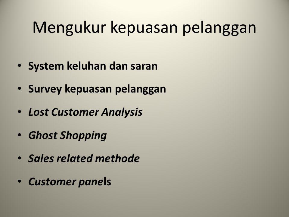 Mengukur kepuasan pelanggan System keluhan dan saran Survey kepuasan pelanggan Lost Customer Analysis Ghost Shopping Sales related methode Customer pa