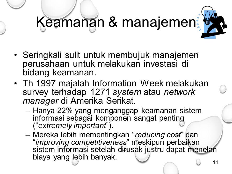 14 Keamanan & manajemen Seringkali sulit untuk membujuk manajemen perusahaan untuk melakukan investasi di bidang keamanan.