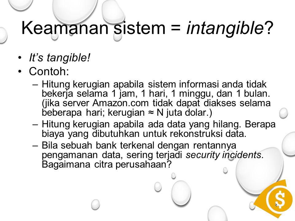 16 Keamanan sistem = intangible.It's tangible.
