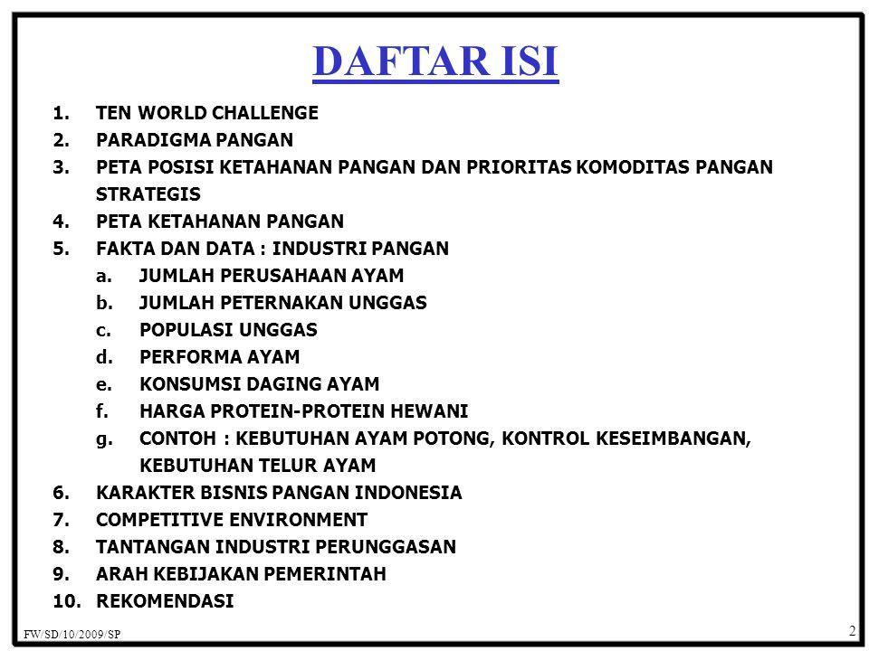TEN WORLD CHALLENGES MENGGAPAI KETAHANAN PANGAN DUNIAINDONESIA 1.
