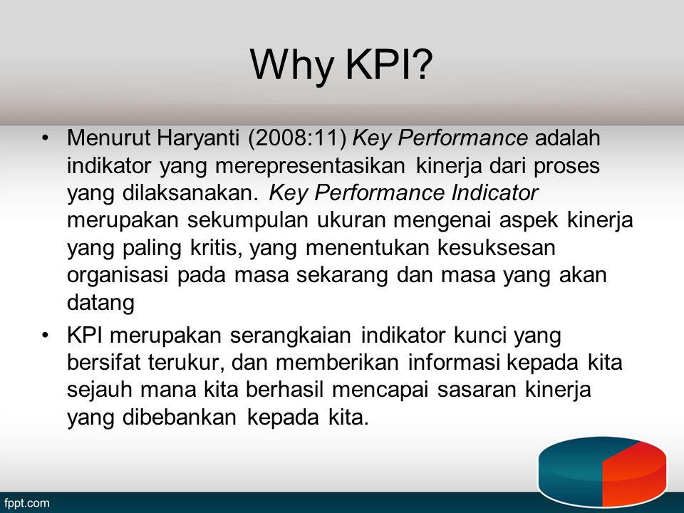 Why KPI? Menurut Haryanti (2008:11) Key Performance adalah indikator yang merepresentasikan kinerja dari proses yang dilaksanakan. Key Performance Ind