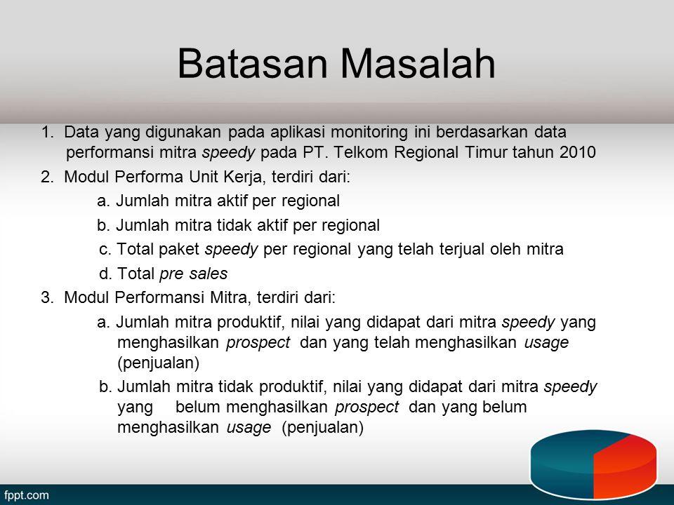 Batasan Masalah 1. Data yang digunakan pada aplikasi monitoring ini berdasarkan data performansi mitra speedy pada PT. Telkom Regional Timur tahun 201