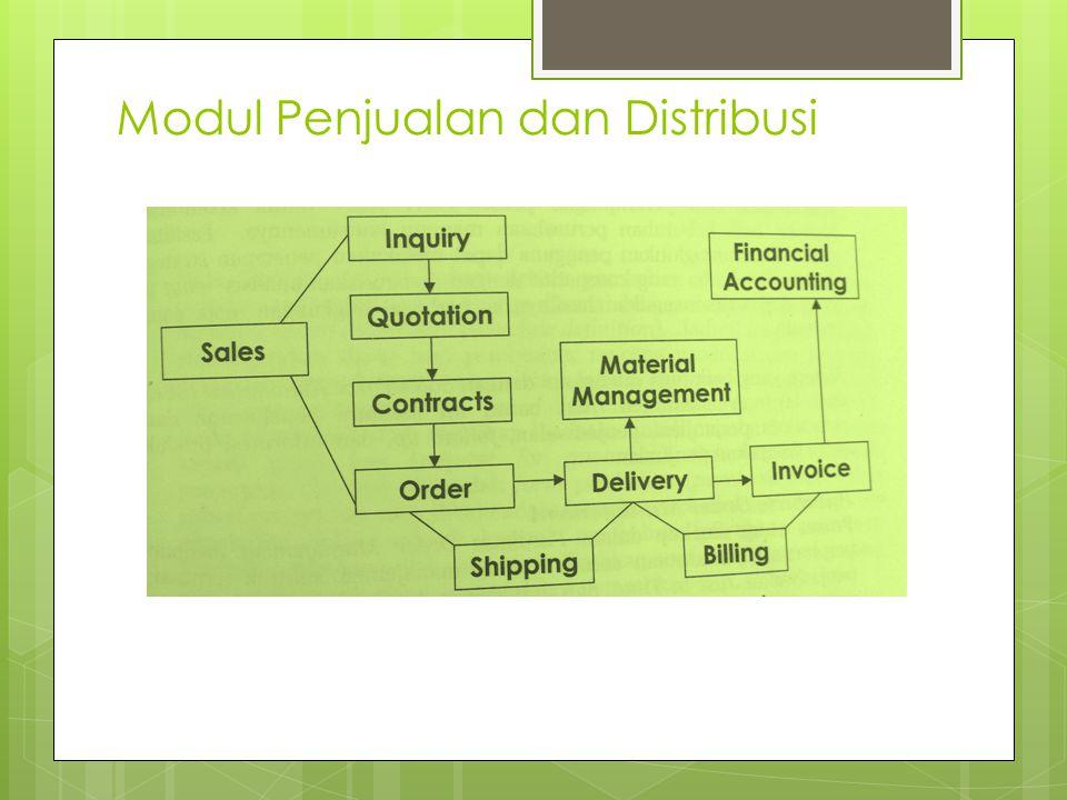 Modul Penjualan dan Distribusi