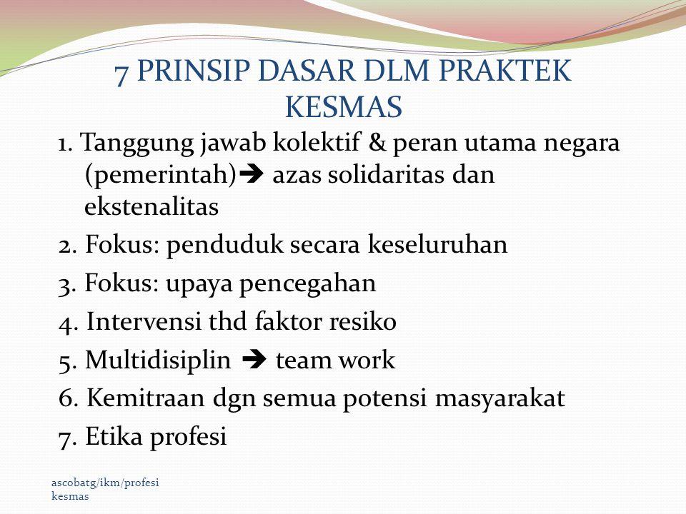 ascobatg/ikm/profesi kesmas 7 PRINSIP DASAR DLM PRAKTEK KESMAS 1. Tanggung jawab kolektif & peran utama negara (pemerintah)  azas solidaritas dan eks