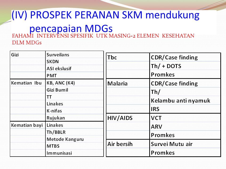 (IV) PROSPEK PERANAN SKM mendukung pencapaian MDGs FAHAMI INTERVENSI SPESIFIK UTK MASING-2 ELEMEN KESEHATAN DLM MDGs