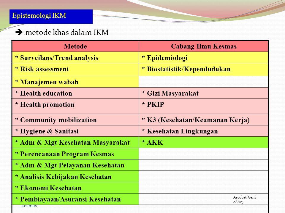 Gizi KB, ANC, Linakes Kf, Kn, Imm, MTBS Malaria, Tb, HIV/AIDS Air bersih Supply Demand Bidan Poskesdes, Pustu, Puskesmas RSUD Promkes Posyandu Desa Siaga (kader-kader) SMD/MMD Jamkesmas Jamkesda DINKES STAKEHOLDER Eksekutif Legislatif Adcocacy 1 122122 3 4 Mitra (swssta, LSM, lemb.
